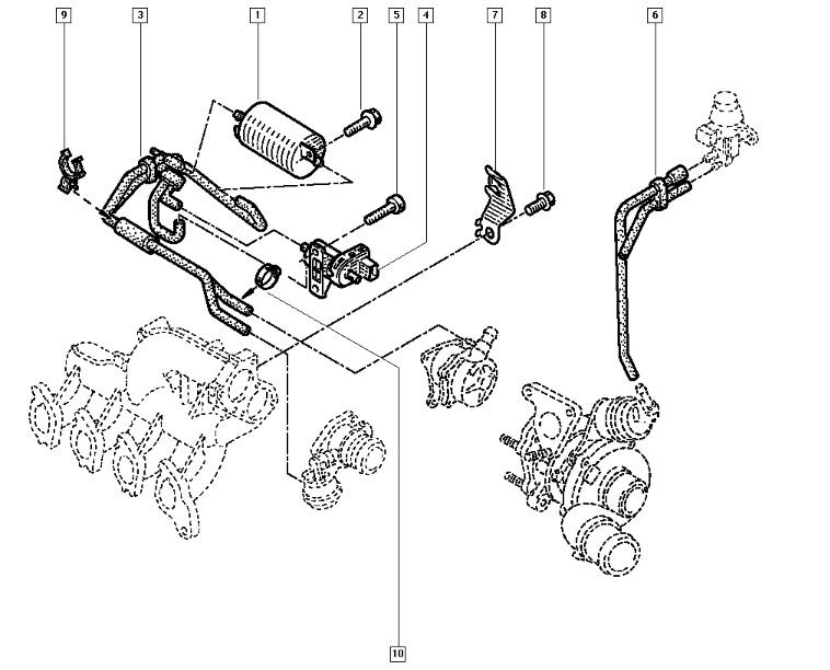 forum renault laguna  u2022 laguna cale 5s apr u00e8s d u00e9marrage suite remplacement turbo   moteur